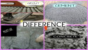 Concrete, Cement and Mortar